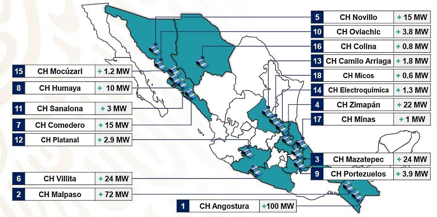 CFE detonará 33 proyectos de generación eléctrica: Bartlett