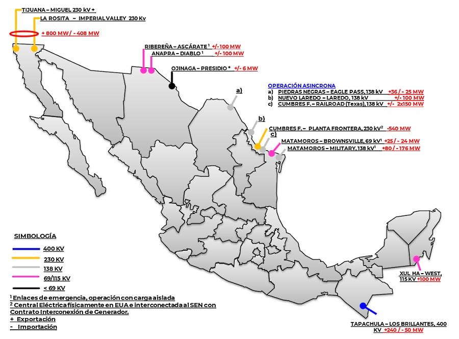 Buscan renovar permisos para exportar energía a México