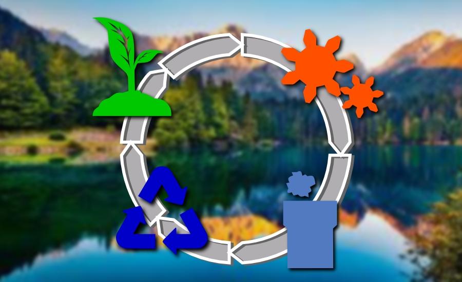 Economía circular y energía