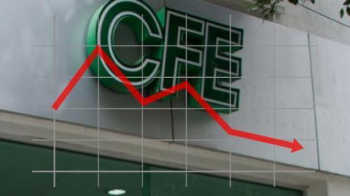 Pérdidas cambiarias hunden los resultados de CFE