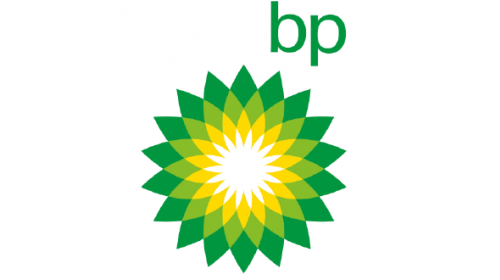 bp publica su Energy Outlook 2020