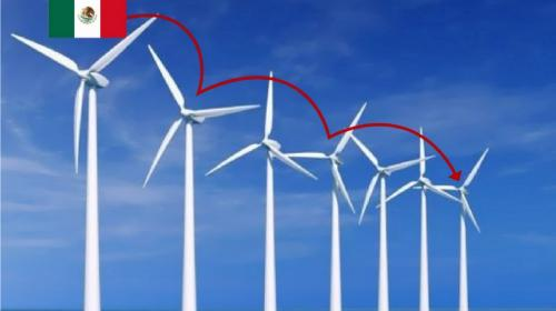 Cae México 8 posiciones en atracción para renovables: EY