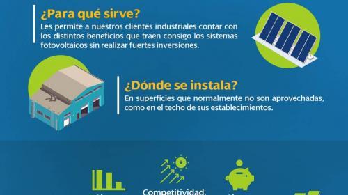 Iberdrola crea Smart Solar, solución fotovoltaica para empresas