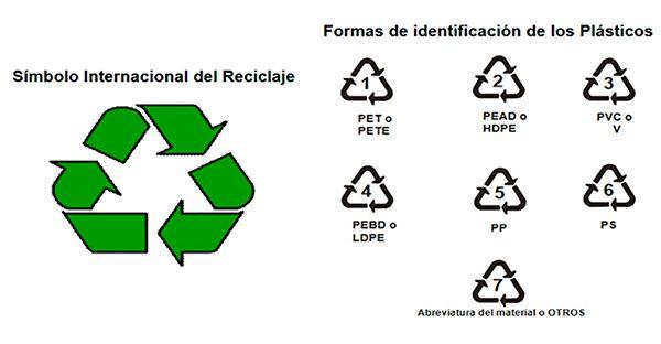 Promueve ANIQ la disposición responsable de los plásticos