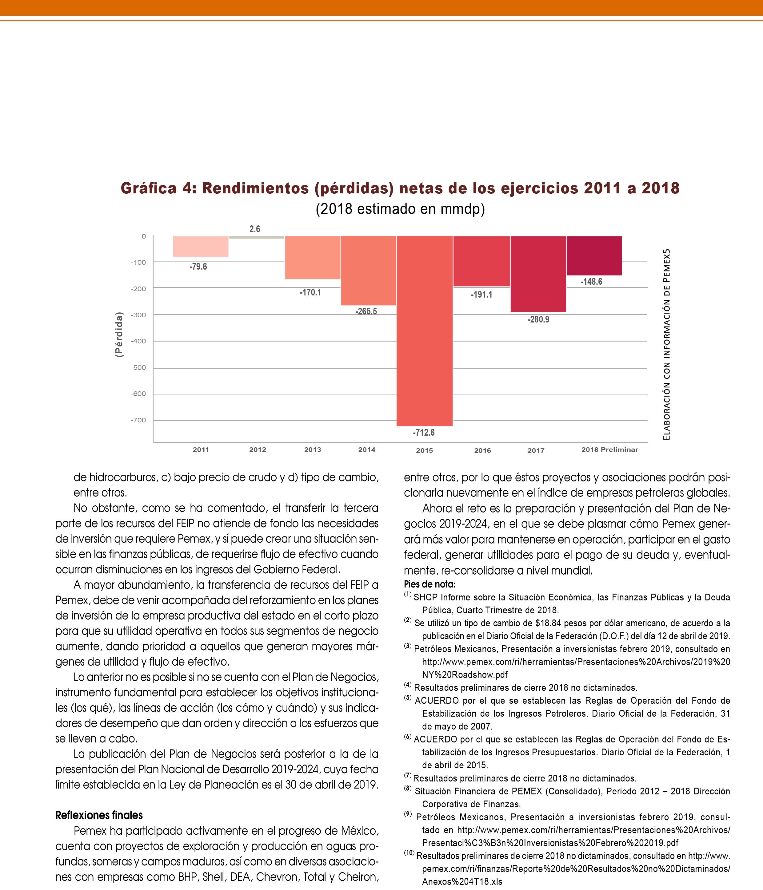 Uso del FEIP en las necesidades de pago de deuda corriente de Pemex