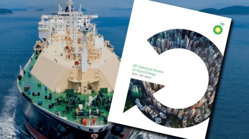 Lanza BP sus estadísticas mundiales de energía